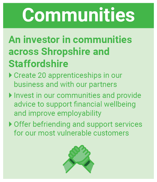 Communities. An investor in communities across Shropshire and Staffordshire. Create 20 apprenticeships in our business and with our partners. Invest in our communities and provide advice to support financial wellbeing and improve employability. Offer befriending and support services for our most vulnerable customers